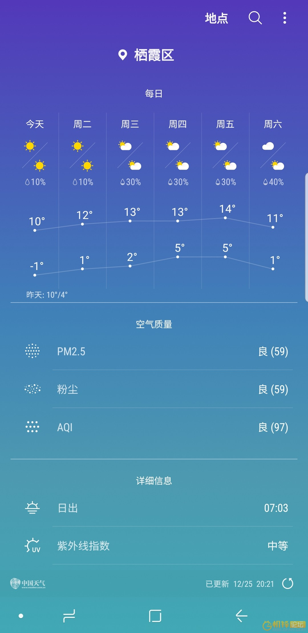 Screenshot_Weather_20171225-202209.jpg